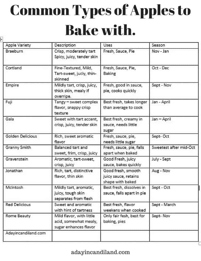 Common Types of Apples to Bake with chart
