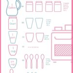 Measuring Chart Comparison Printable