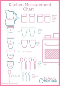 Kitchen measurement comparison chart image