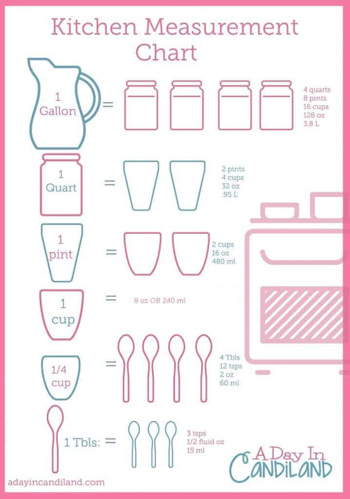Geeky image intended for cooking measurements chart printable