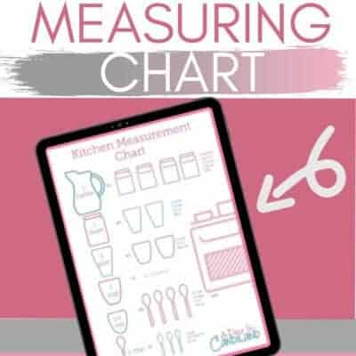 Kitchen Measuring Tools Comparison Chart